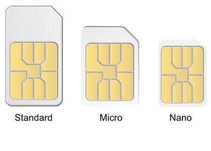 CHEAPEST NEW SIMCARD::: ONLY HAVE BELL, TELUS, PC MOBILE, VIRGIN