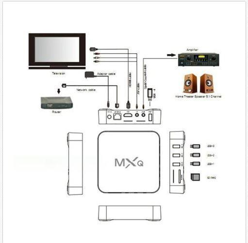 MXQ Android TV Box - FREE Movies & TV Shows