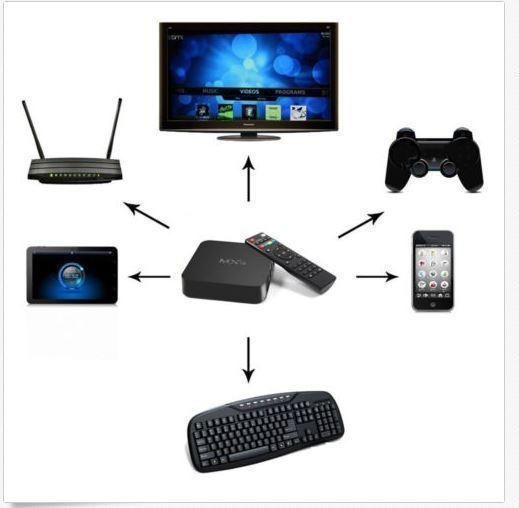 MXQ Android TV Box - FREE Movies & TV Shows 16.1